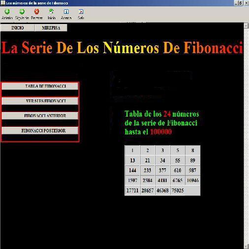 Pantalla del programa Fibonacci